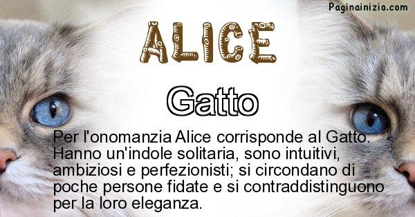 Alice - Animale associato al nome Alice