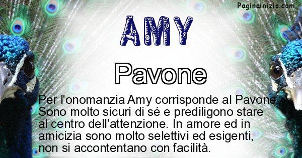 Amy - Animale associato al nome Amy