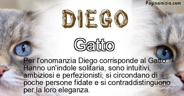 Diego - Animale associato al nome Diego