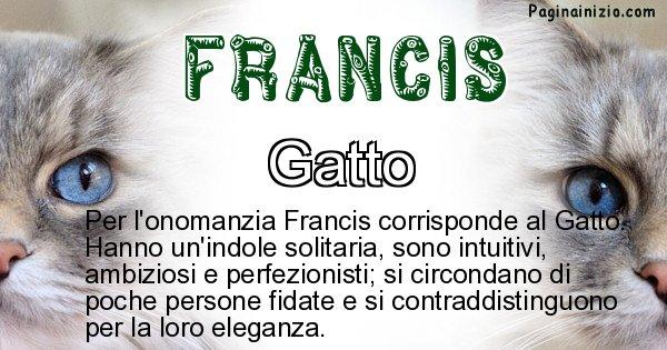Francis - Animale associato al nome Francis