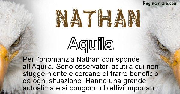 Nathan - Animale associato al nome Nathan