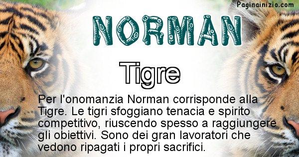 Norman - Animale associato al nome Norman