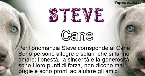 Steve - Animale associato al nome Steve
