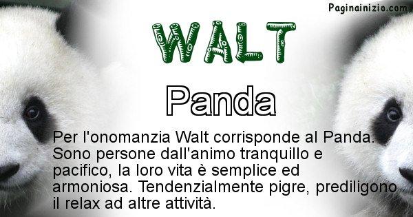 Walt - Animale associato al nome Walt