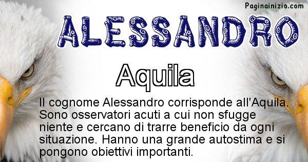 Alessandro - Scopri l'animale affine al cognome Alessandro