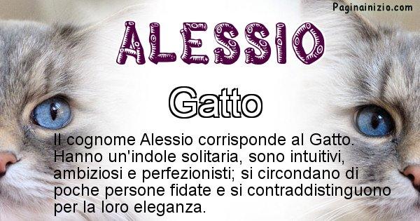 Alessio - Scopri l'animale affine al cognome Alessio