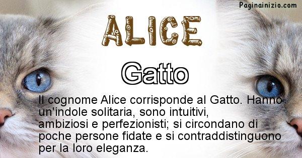 Alice - Scopri l'animale affine al cognome Alice