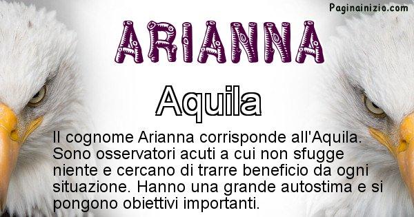 Arianna - Scopri l'animale affine al cognome Arianna