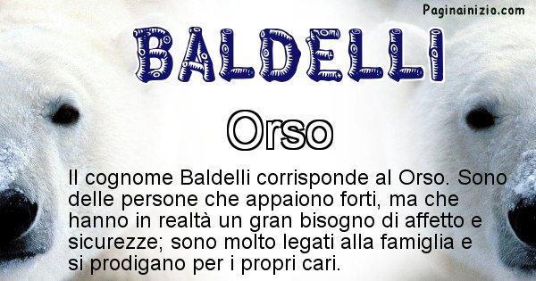 Baldelli - Scopri l'animale affine al cognome Baldelli