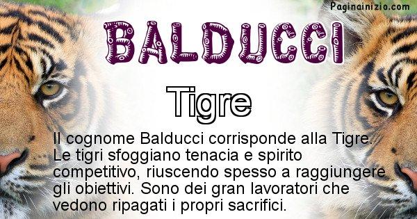 Balducci - Scopri l'animale affine al cognome Balducci