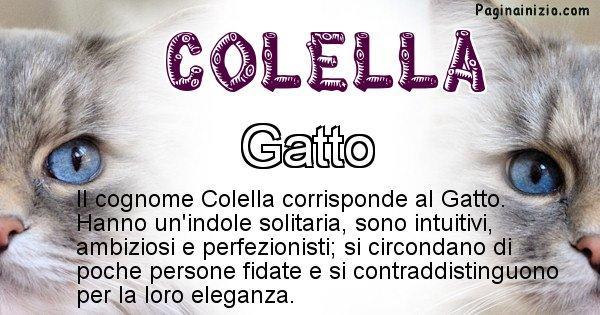 Colella - Scopri l'animale affine al cognome Colella