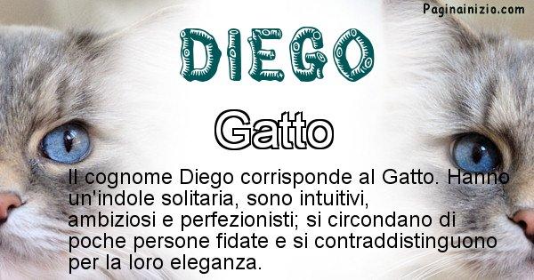 Diego - Scopri l'animale affine al cognome Diego