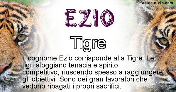 Ezio - Scopri l'animale affine al cognome Ezio