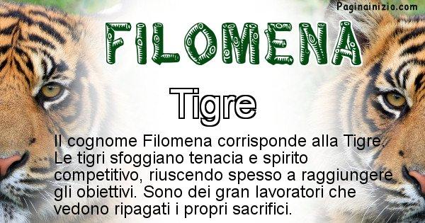 Filomena - Scopri l'animale affine al cognome Filomena