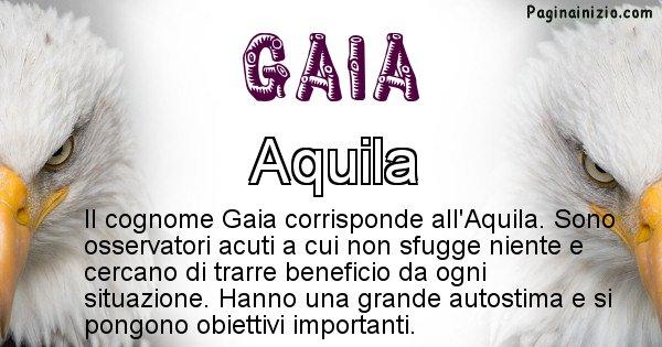 Gaia - Scopri l'animale affine al cognome Gaia
