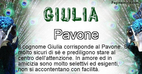 Giulia - Scopri l'animale affine al cognome Giulia