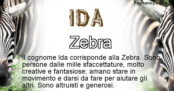 Ida - Scopri l'animale affine al cognome Ida