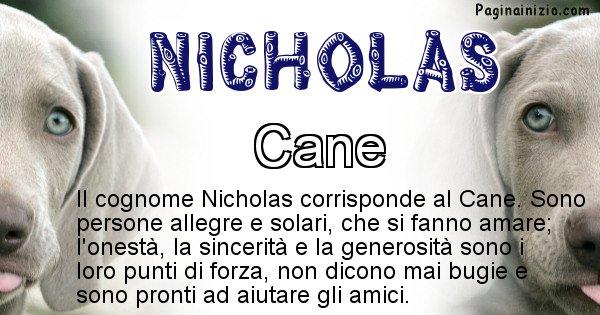 Nicholas - Scopri l'animale affine al cognome Nicholas