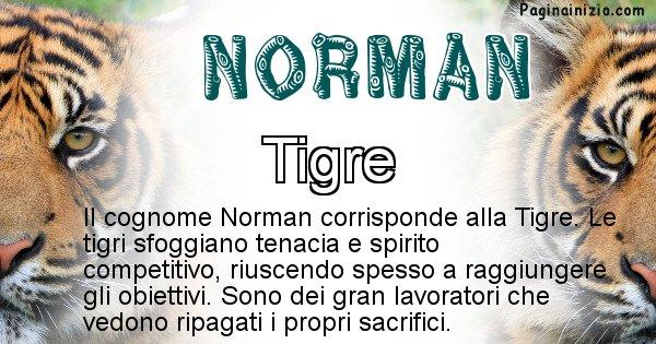 Norman - Scopri l'animale affine al cognome Norman