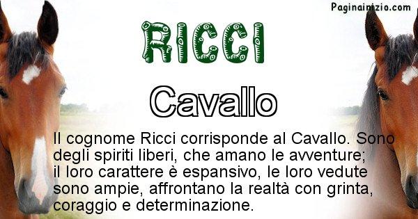 Ricci - Scopri l'animale affine al cognome Ricci