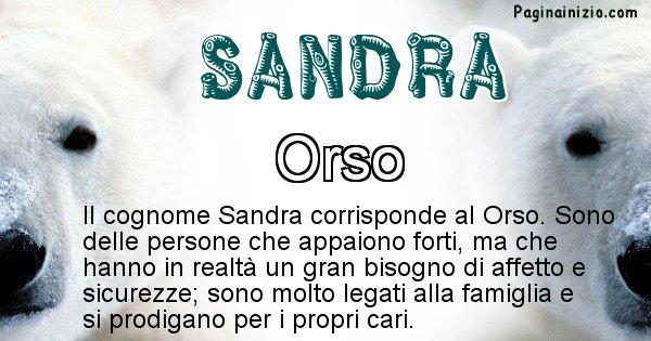 Sandra - Scopri l'animale affine al cognome Sandra