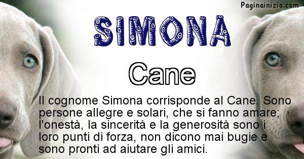 Simona - Scopri l'animale affine al cognome Simona