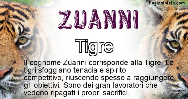 Zuanni - Scopri l'animale affine al cognome Zuanni