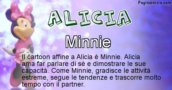 Alicia - Personaggio dei cartoni associato a Alicia