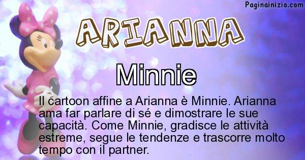 Arianna - Personaggio dei cartoni associato a Arianna