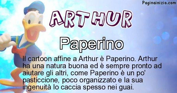 Arthur - Personaggio dei cartoni associato a Arthur