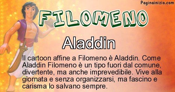 Filomeno - Personaggio dei cartoni associato a Filomeno