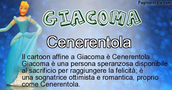 Giacoma - Personaggio dei cartoni associato a Giacoma