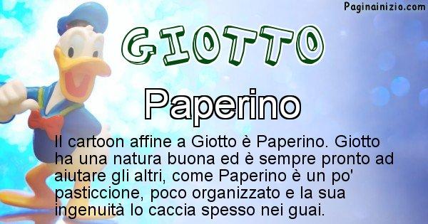 Giotto - Personaggio dei cartoni associato a Giotto
