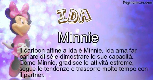 Ida - Personaggio dei cartoni associato a Ida