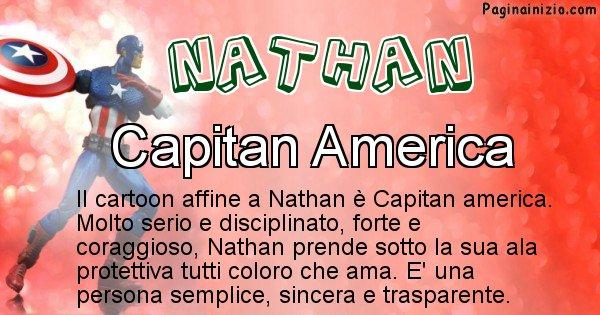 Nathan - Personaggio dei cartoni associato a Nathan