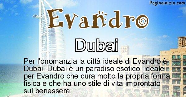 Evandro - Città ideale per Evandro