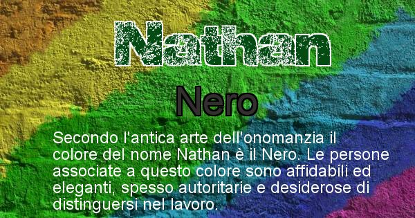 Nathan - Colore corrispondente al nome Nathan