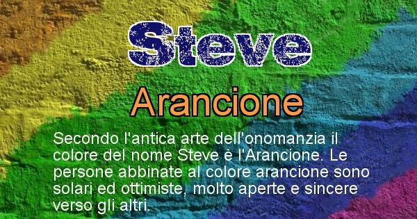 Steve - Colore corrispondente al nome Steve