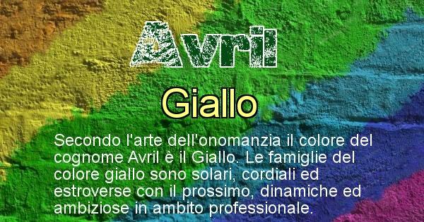 Avril - Scopri il colore associato al Cognome Avril