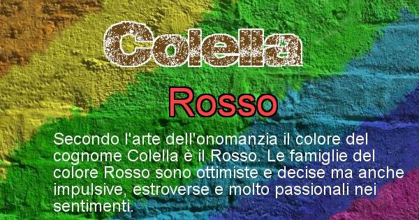Colella - Scopri il colore associato al Cognome Colella