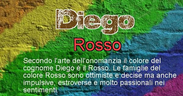 Diego - Scopri il colore associato al Cognome Diego