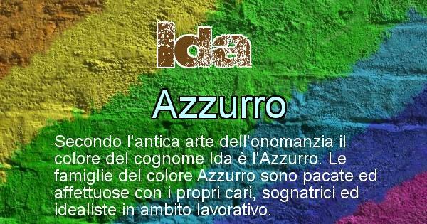 Ida - Scopri il colore associato al Cognome Ida