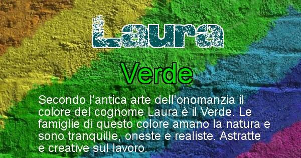 Laura - Scopri il colore associato al Cognome Laura