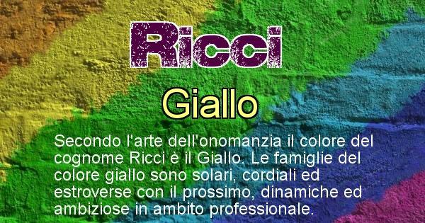Ricci - Scopri il colore associato al Cognome Ricci