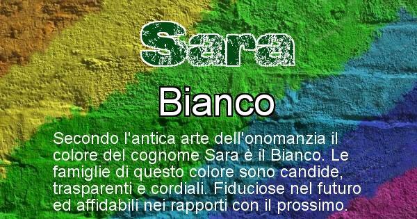 Sara - Scopri il colore associato al Cognome Sara