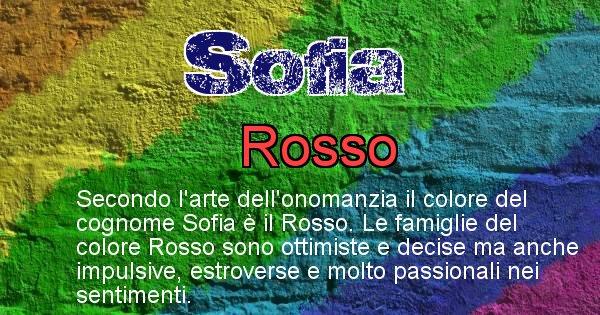 Sofia - Scopri il colore associato al Cognome Sofia