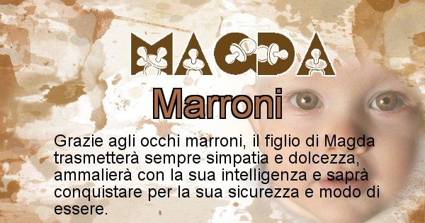 Magda - Colore degli occhi per il figlio di Magda