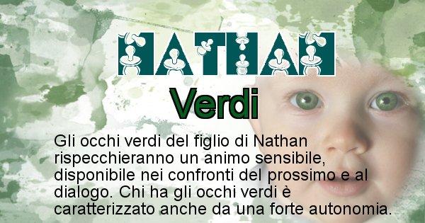 Nathan - Colore degli occhi per il figlio di Nathan