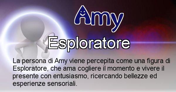 Amy - Come appari agli altri Amy