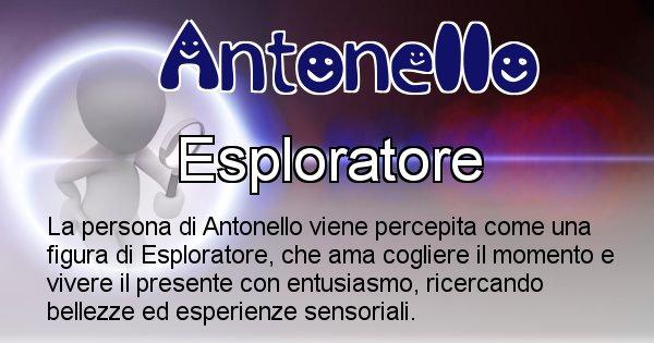 Antonello - Come appari agli altri Antonello